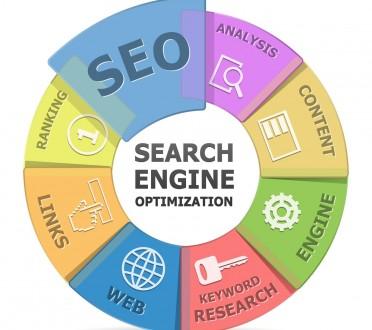 tamworth so search engine optimisation ranking google page rank