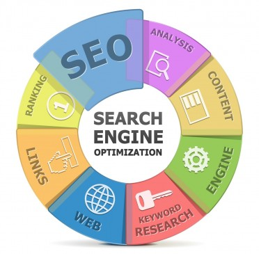 website, web marketing agency, seo marketing companies, seo consultants